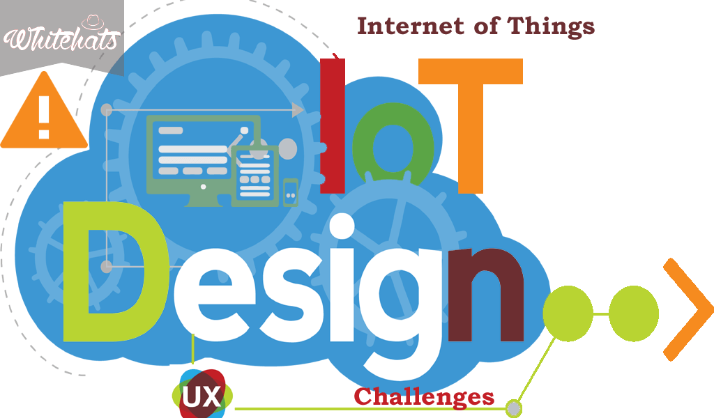 Design Challenges Posed by Internet of Things-Web Design Company in Dubai-WhitehatsDesign