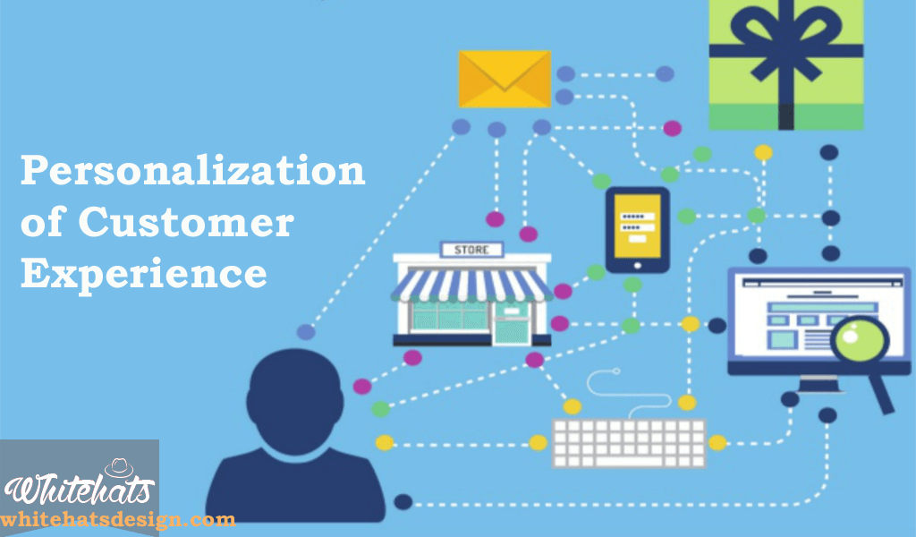Personalization of Customer Experience-ecommerce website design Dubai-WhitehatsDesign