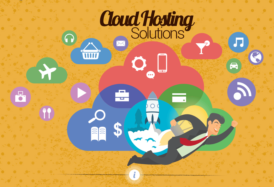 The Reasons To Choose Cloud Computing Services Providers in UAEehatsDesign-Whit