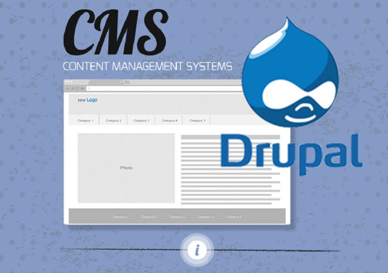 Reasons Why Drupal CMS Can Be Great For Your Website Development in Dubai-Whitehatsdesign